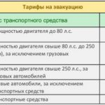 Тарифы на эвакуацию автомобилей