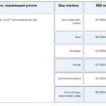 КБК транспортного налога 2019 для юр. лиц