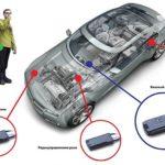 Иммобилайзер - защита автомобиля от угона